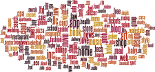 word-cloud1-1000x479